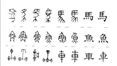 La evolución de los caracteres chinos