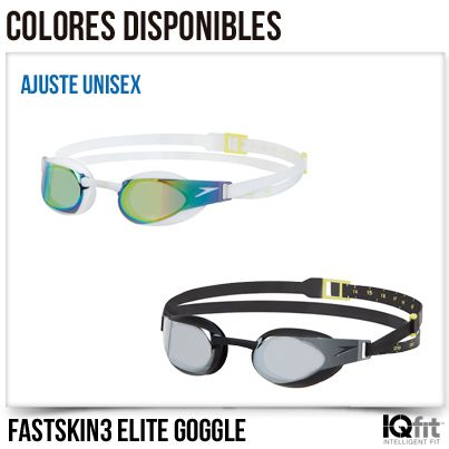 Fastskin 3 Elite Goggle Mirror