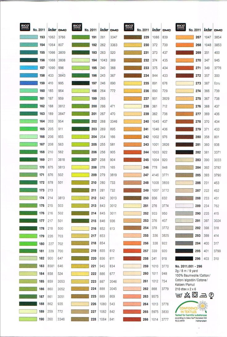 Madeira thread color chart pdf choice image free any chart examples mettler embroidery thread color chart choice image free any brother embroidery thread conversion chart images free nvjuhfo Image collections
