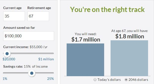 Will you have enough to retire?  -- This calculator estimates how much you'll need to save for retirement. To make sure you're thinking about the long haul, we assume you'll live to age 92. But you could live to be 100 or incur large medical bills early on in retirement that may raise your costs even further. Social Security is factored into these calculations, but other sources of income, such as pensions and annuities, are not. All calculations are pre-tax.