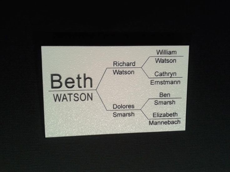 Cute idea for family reunion name tags