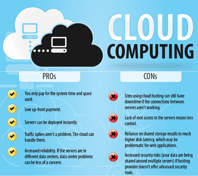 information technology cloud computing Computerworld covers a range of technology topics, with a focus on these core areas of it: windows, mobile, apple/enterprise, office and productivity suites, collaboration, web browsers and blockchain, as well as relevant information about companies such as microsoft, apple and google.