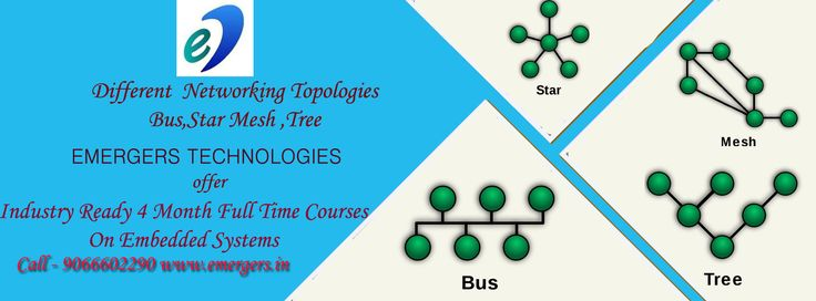 Different NetWorking Topologies Bus,Star,Mesh,Tree. #Embeddedtraininginstitutes in bangalore #bigdataandhadooptraining in bangalore #bigdatatraining in bangalore #hadooptraininginstitutes in bangalore #hadooptraining in bangalore