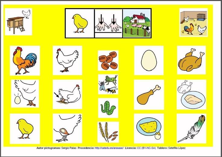 MATERIALES - Tableros de comunicación de 12 casillas: Pollito.    Tableros de comunicación de 12 casillas acerca de animales concretos.    http://arasaac.org/materiales.php?id_material=970