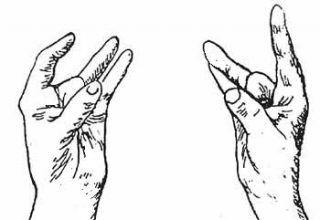 Мудра неба для улучшения слуха. Мудра неба или «шунья-мудра» поможет тем, кто страдает отитами и другими заболеваниями ушей и снижением слуха. Выполнение этой мудры в некоторых случаях ведет к очень быстрому восстановлению слуха. | http://omkling.com/mudra-neba/