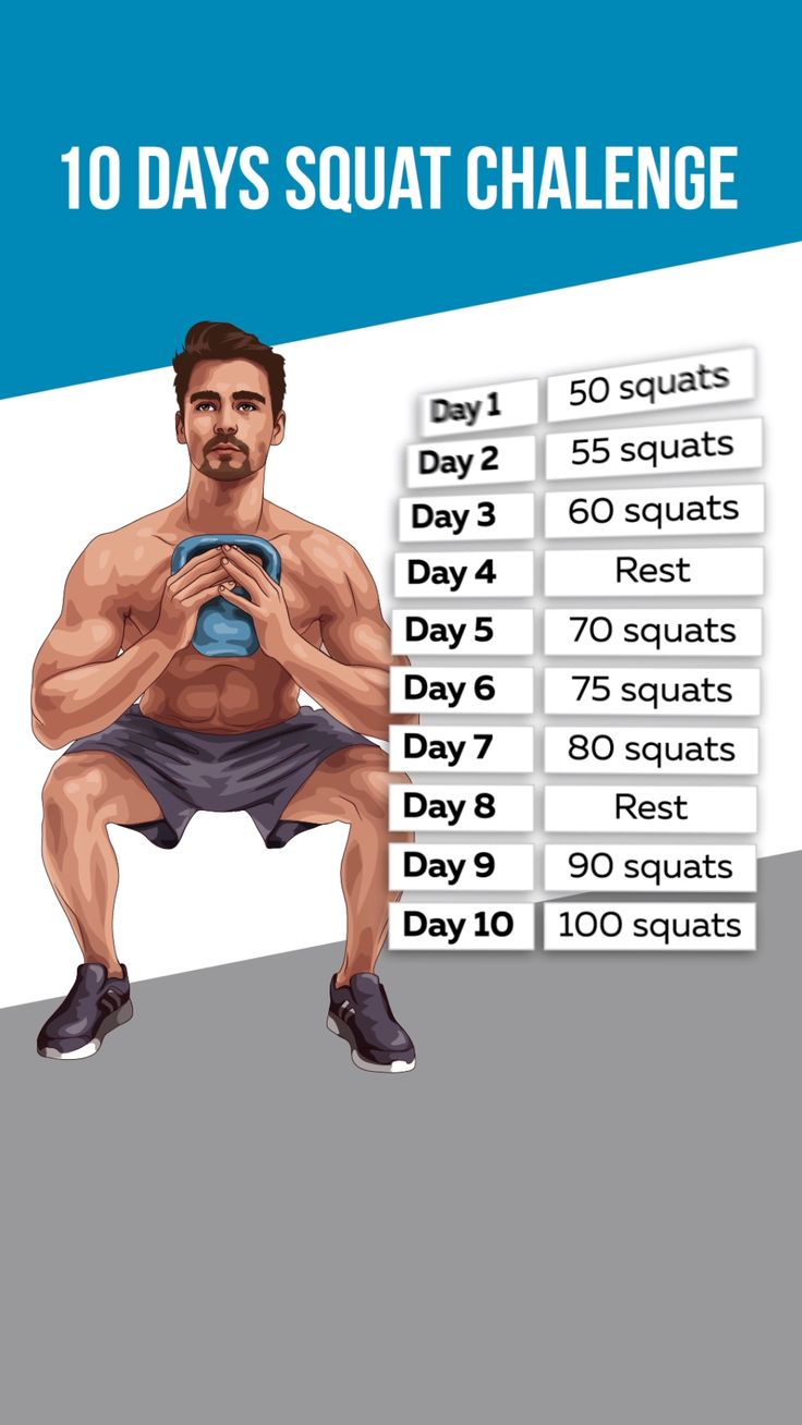 Get ultimate 28 days meal workout plan click to