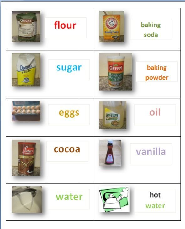 Cooking with Kids (a little tutorial of ideas)