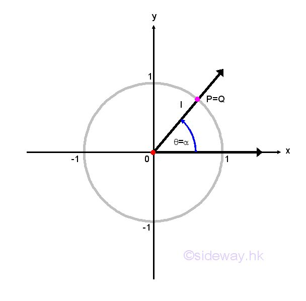 163 best Trigonometry images on Pinterest High school maths - unit circle chart
