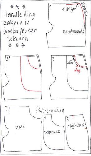 mijn volgende rok krijgt zeker zakken!
