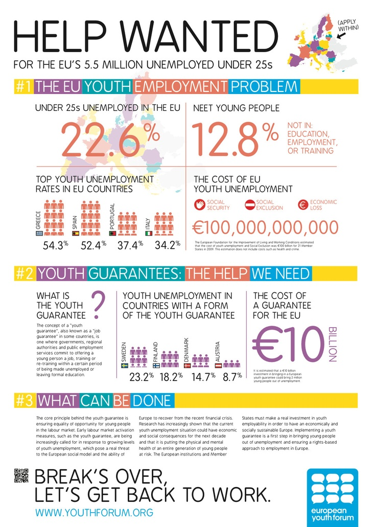 People Management October 2011 - Leadership infographics   Infographic Hiring People