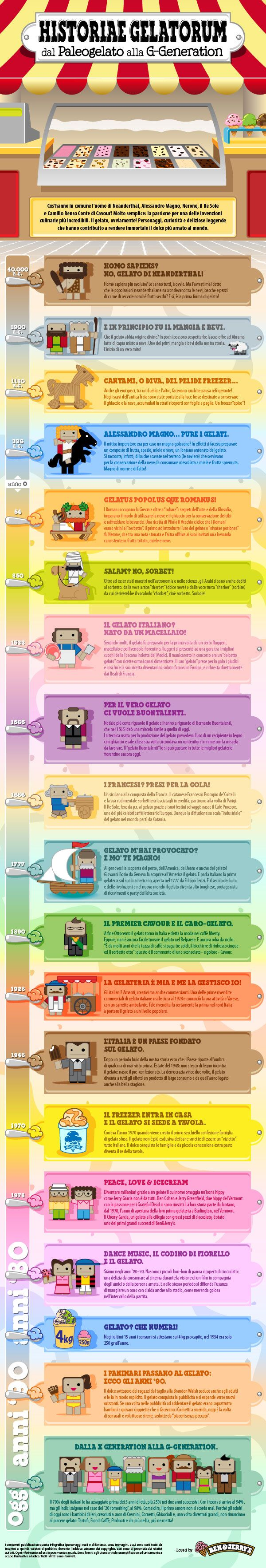 storia del gelato ben&jerry
