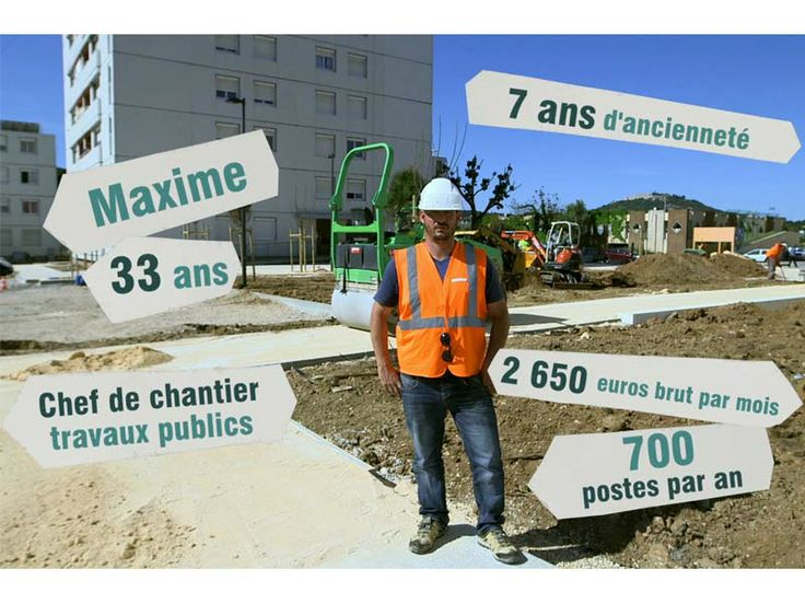 Chef de chantier (BTP)
