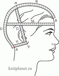 как измерить объем головы при вязании шапок - Пошук Google