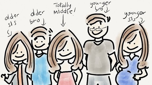 The middle child misconception.