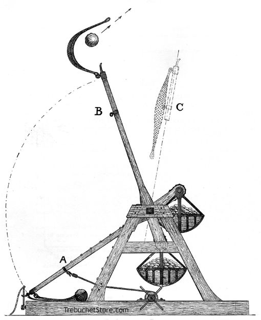 the action of the trebuchet