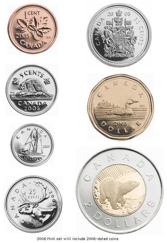 Dollar canadien ($CAD) - Monnaie canadienne