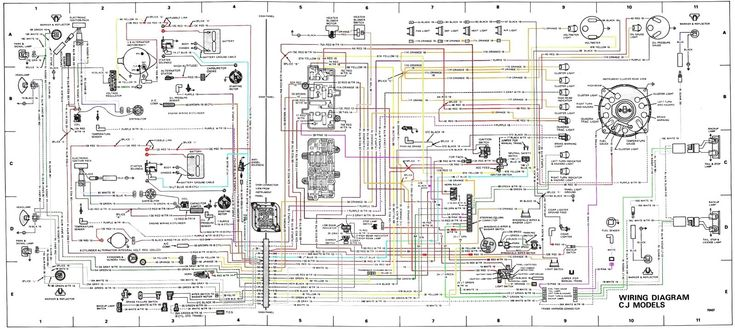 Image Result For Jeep Cj7 Wiring Harness Diagram