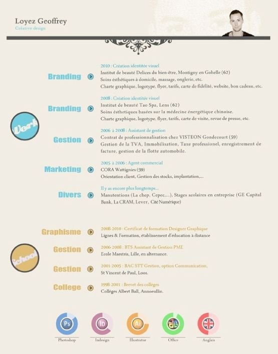 17 best images about illustrator resume on