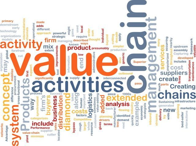Best Value Chain Analysis  Powerpoint Templates Images On