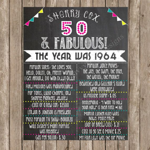 Custom Chalkboard Printable Adult Birthday Sign 40th