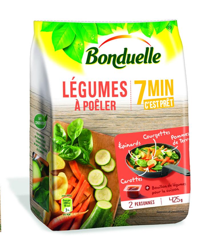 Création Packaging Bonduelle Légumes à Poêller 2013
