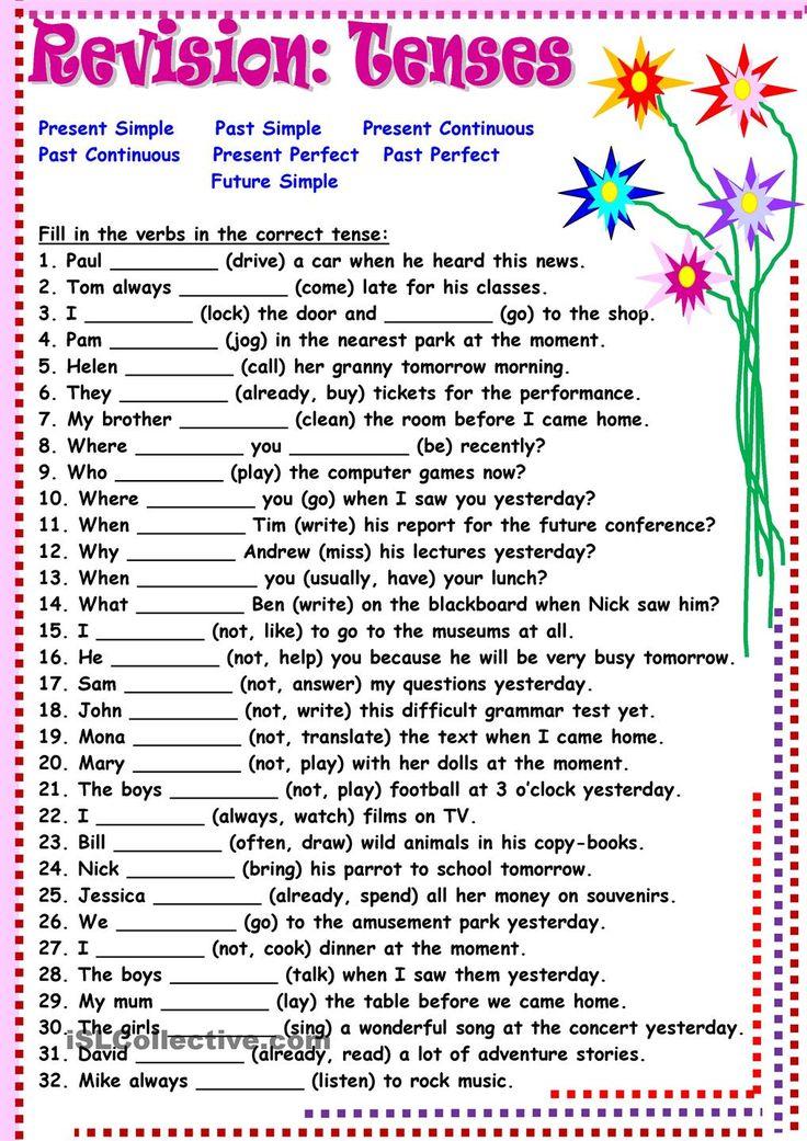 TensesRevision English grammar tenses, English grammar