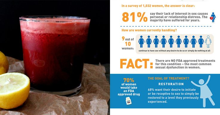 I read about this somewhere and was intrigued. When I did more research into it, I see why beetroot juice…