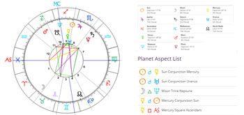 Free Birth Chart and Natal Zodiac Personality Report