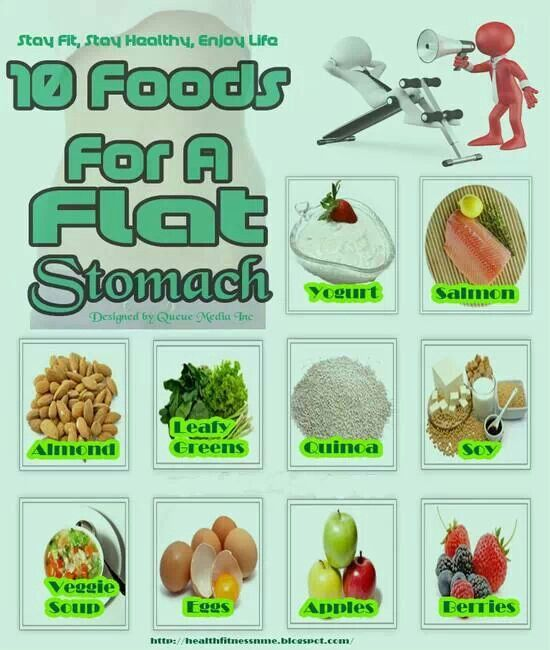 Best Foods To Eat To Flatten Your Stomach