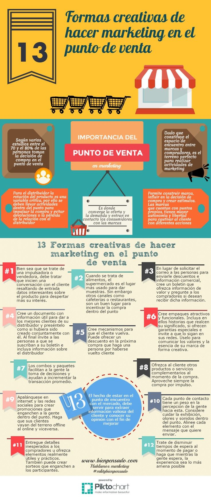 13 formas creativas de hacer marketing en el punto de venta | Piktochart Infographic Editor