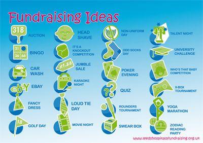 Fundraising Ideas - Nice graphic from Leeds Hospital ... |Small Fundraising Event Ideas