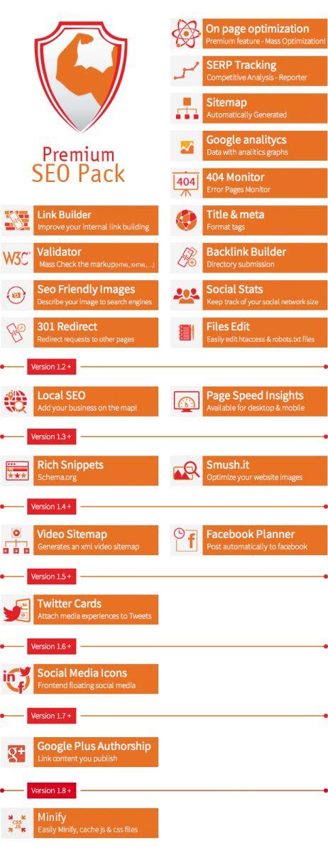 Best SEO Plugin For WordPress http://www.seolinkbuildingpackages.net/784/best-seo-plugin-for-wordpress/