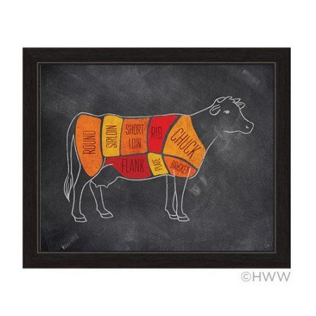 Click Wall Art Parts of a Cow Framed Graphic Art