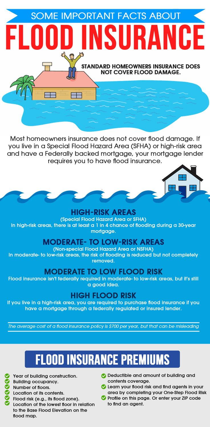 Flood Insurance Quote 27 Best Flood Insurance Images On Pinterest  Flood Insurance .