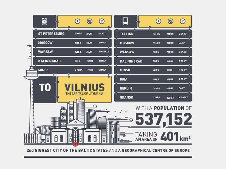 To Lithuania Infographic - Timetables