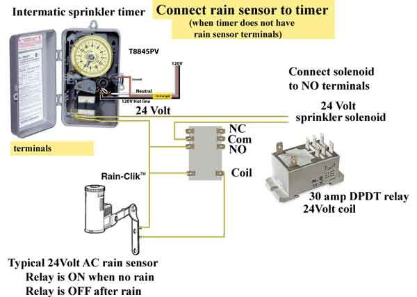 add rain sensor to t8845pv sprinkler timer add rain sensor to t8845pv sprinkler timer waterheatertimer org how to wire intermatic sprinkler timers html 120 diy water heater