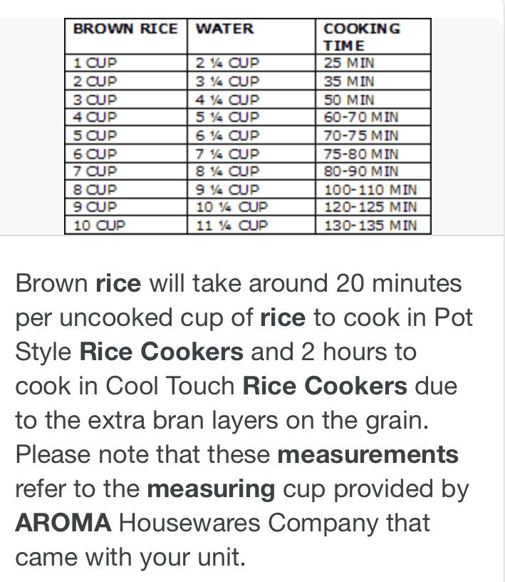 Measurements for cooking brown rice in Aroma rice cooker