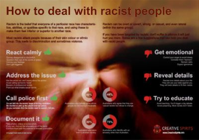 Infographic: How to deal with racist people