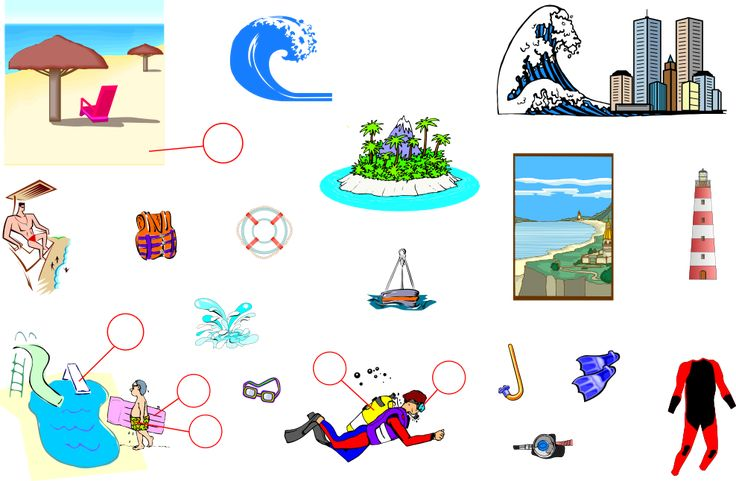 The Sea - English Vocabulary - IWB activity.