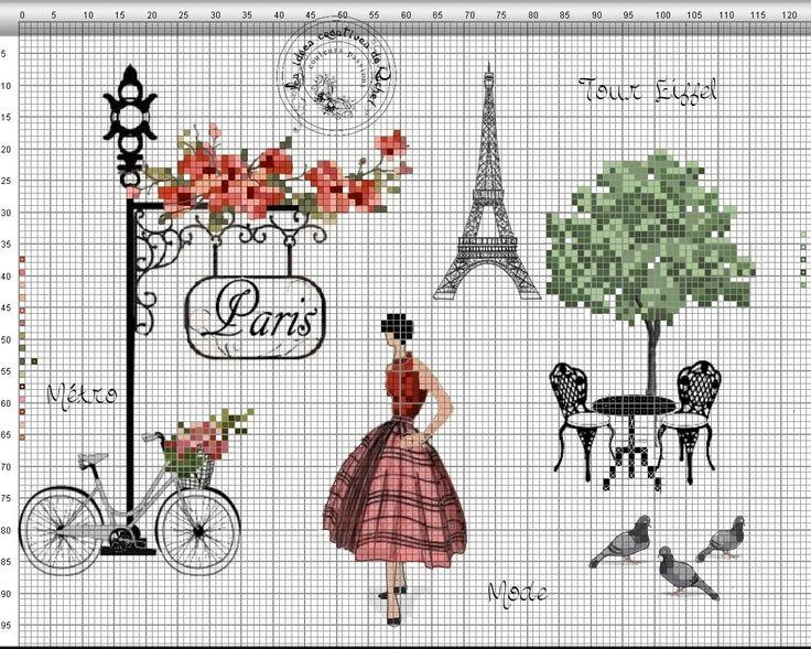 Les idées créatives de Rachel (couleurspassions) - Paris rouge0