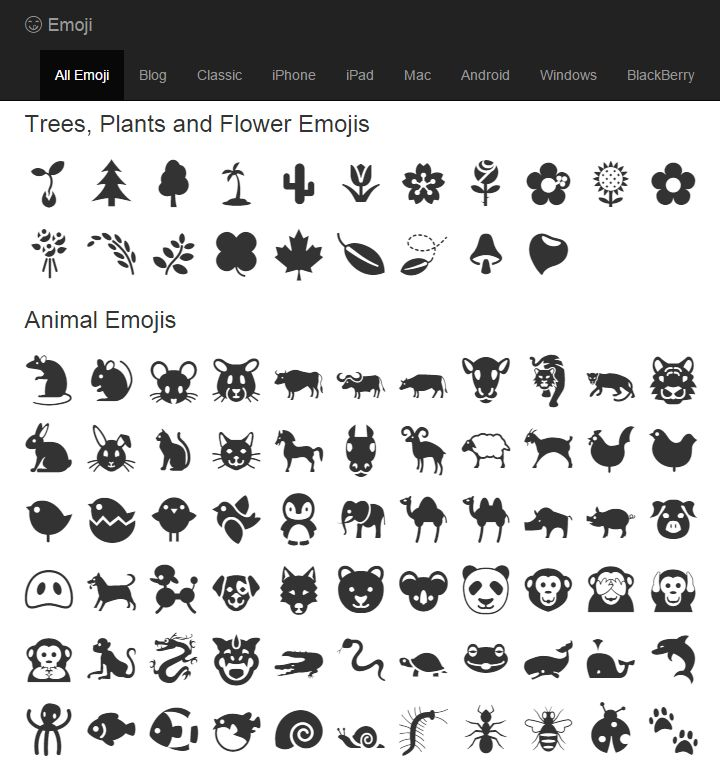 cutn paste emoji site simple