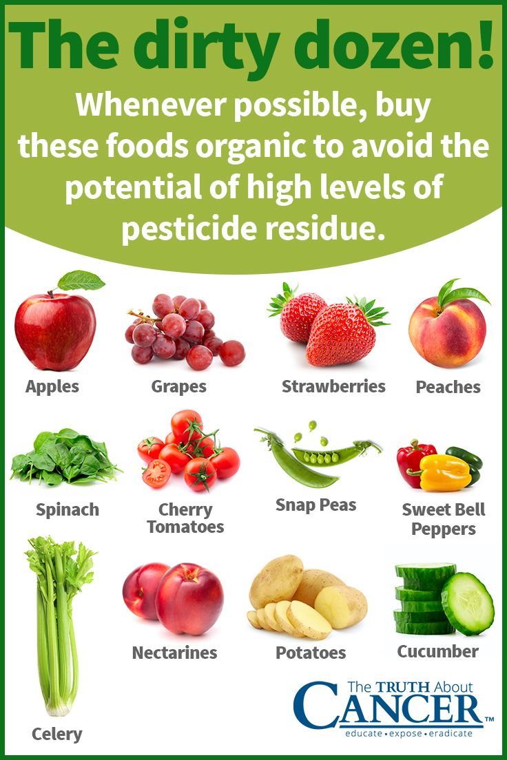 Choosing organic is a wonderful part of your anti-cancer lifestyle. Whenever possible, buy these foods organic to avoid the potential of high levels of pesticide residue: Apples, Grapes, Strawberries, Peaches, Spinach, Cherry Tomatoes, Nectarines, Snap Peas, Sweet Bell Peppers, Potatoes, Cucumber, & Celery. Learn more about getting the benefits of organic food you paid for by clicking on the image above. Please pin to save for later! Together we can educate the world about healthy lifestyle!