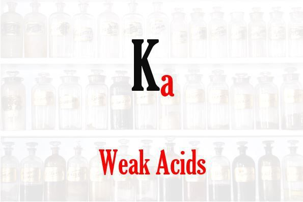 How to use the Acid Dissociation Constant in Calculations for Weak Acids.   Read our chemistry past paper question walkthrough.  We give expert answers to acid dissociation questions, and explain the simple logic.  A level Chemistry, AP chemistry. #LearnChemistry #GrowYourGrades #Revision