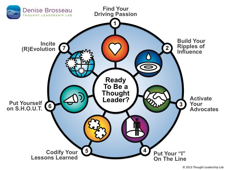 What is a Thought Leader?
