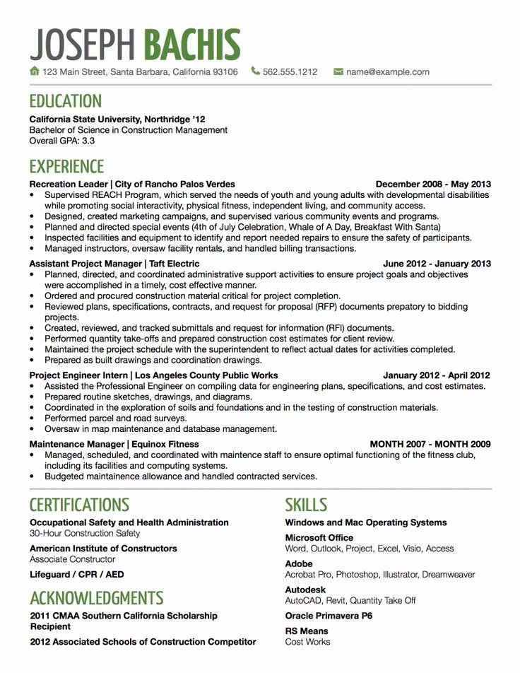 Examples Of Resume Titles Inspirational Why You Shouldn T Be Creative With Your Job Title In Resume In 2020 Resume Examples Resume Tips Resume Design