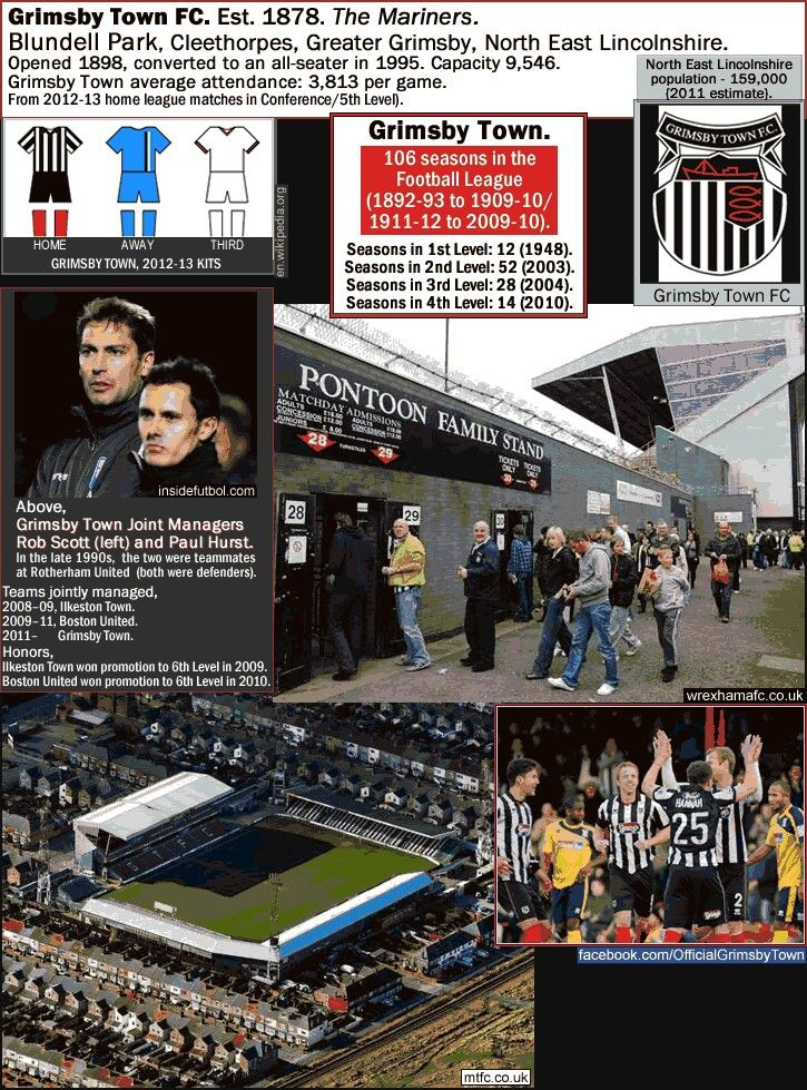 Blundell Park, Grimsby Town.