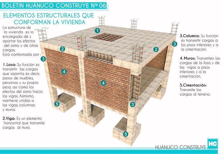 Concrete frame construction