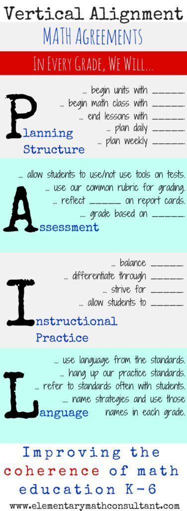 322 best Math Activities images on Pinterest   Preschool, Teaching ...
