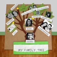 Resultado de imagen para arbol genealogico creativo 3d