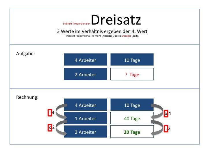 337 besten Schule - Mathe Bilder auf Pinterest | Mathematik ...